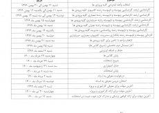 زمانبندی انتخاب واحد نیمسال دوم سال تحصیلی ۱۴۰۰-۱۳۹۹